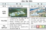 전남 고흥·경남 밀양 '스마트팜 혁신밸리' 조성
