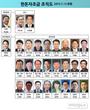 한돈자조금 신임 임원 구성 완료…장성훈 대의원회 의장 선출