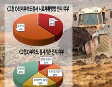 [이슈]농가 인지도·장비 부족…3월 퇴비부숙도 시행 가능할까?